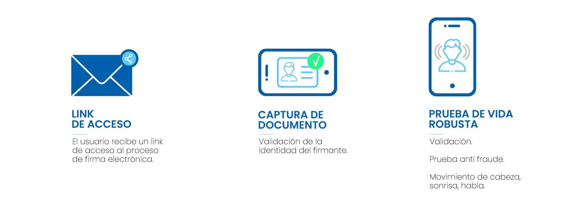 Proceso-firma-electronica-avanzada-nuevo