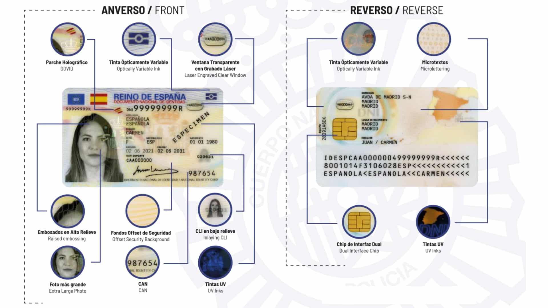 DNI 4.0 Verificación de documentos